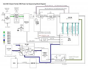 三洋洗衣机电路图